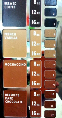 City Blends Coffee 7 Eleven Machine Buttons