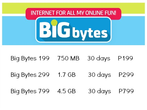 Smart Big Bytes More MBs for Less Featured Image