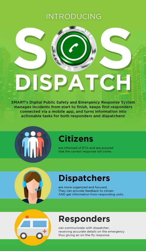 Smart SOS Dispatch Poster