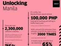 Uber_Unlocking_Manila Featured Image