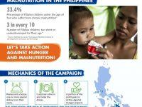Restaurants Against Hunger 2018 Infographic